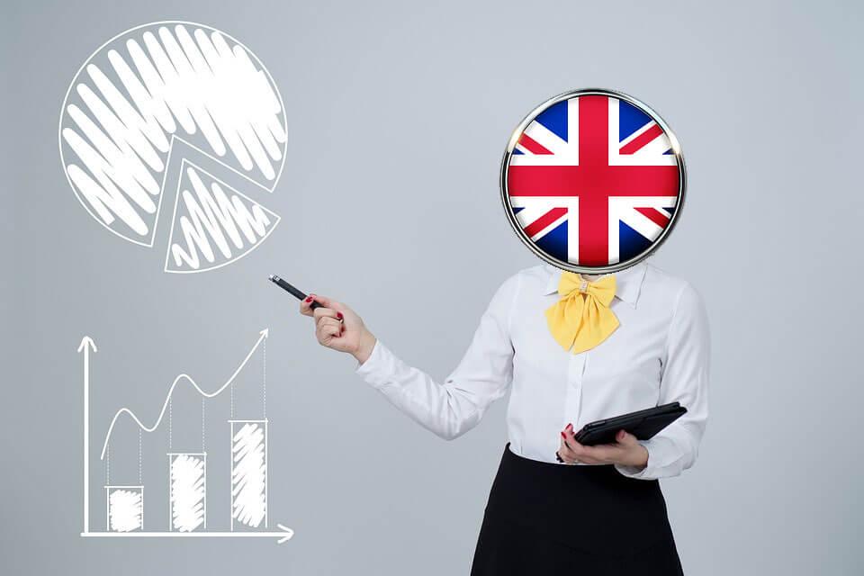 Blockchain Banco de Inglaterra