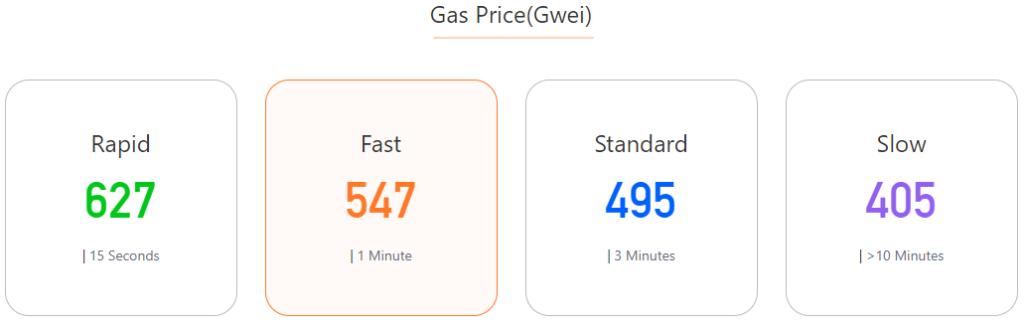Ethereum gas gwei